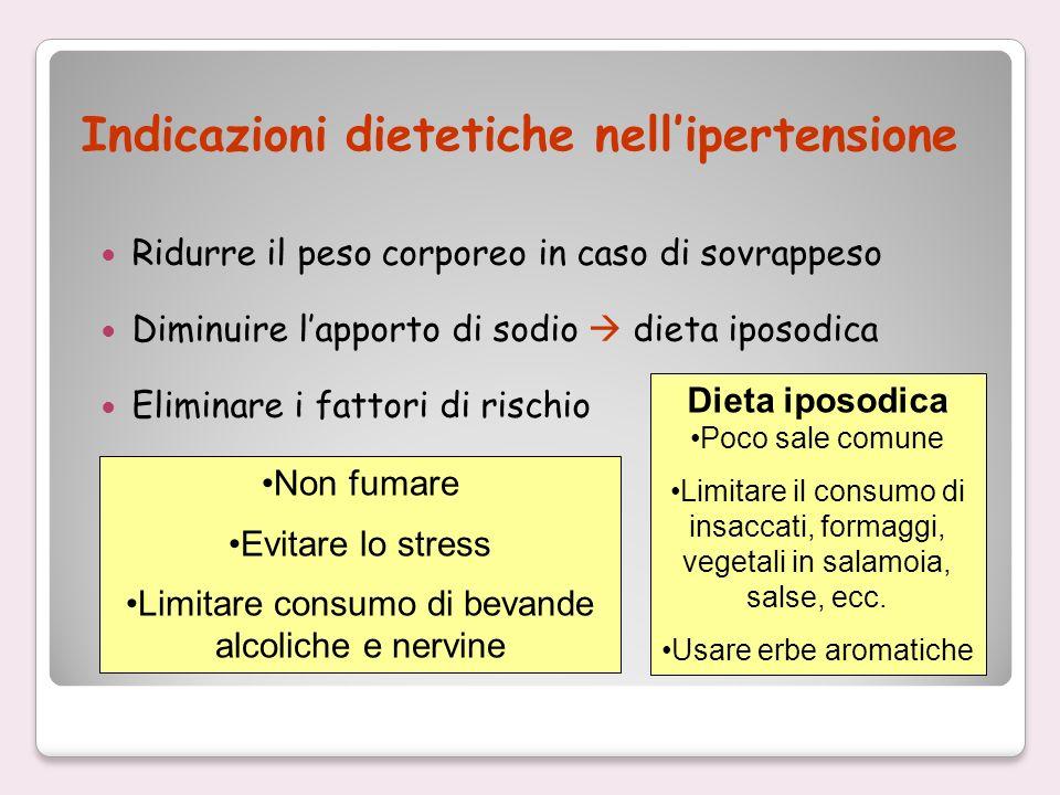 Indicazioni dietetiche nell'ipertensione