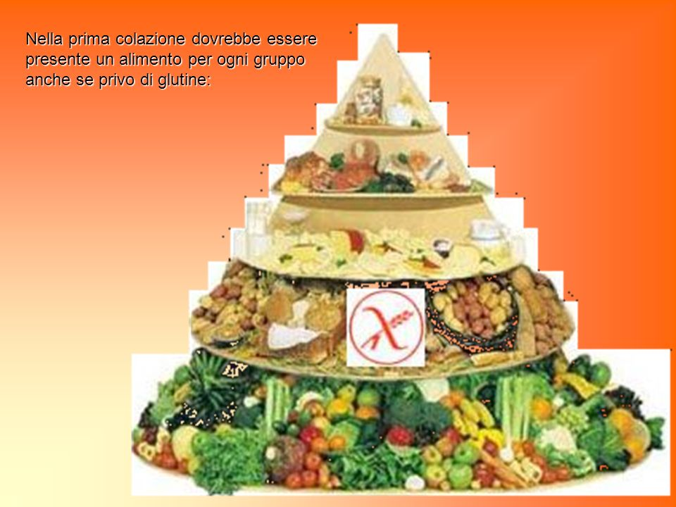 Nella prima colazione dovrebbe essere presente un alimento per ogni gruppo anche se privo di glutine: