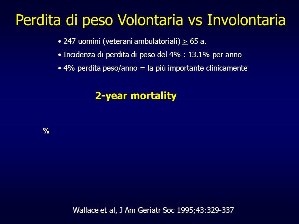 Perdita di peso Volontaria vs Involontaria