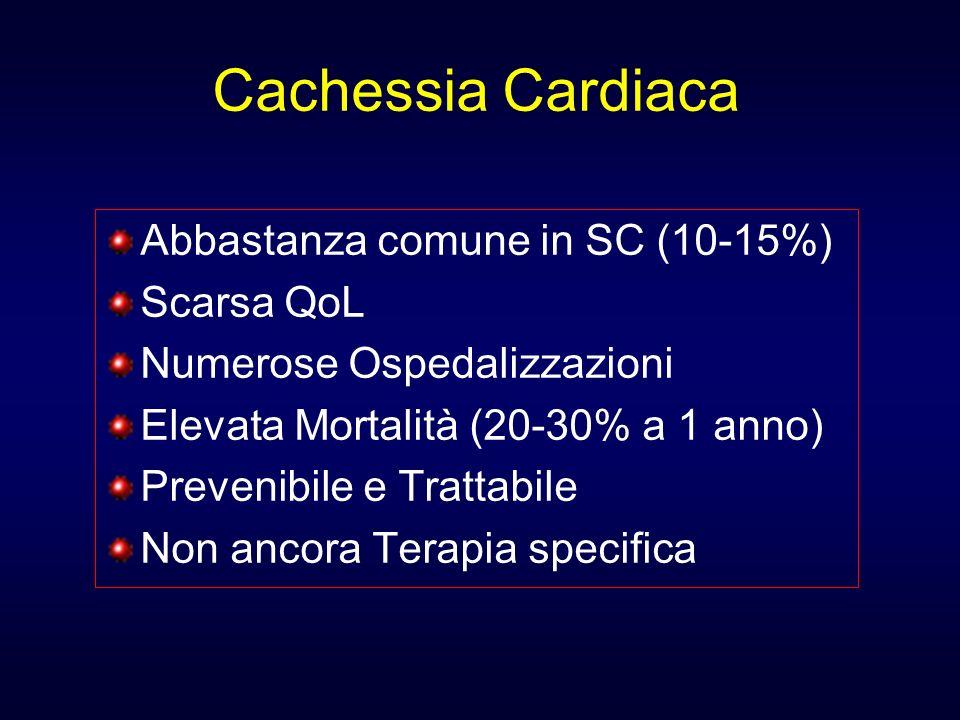 Cachessia Cardiaca Abbastanza comune in SC (10-15%) Scarsa QoL