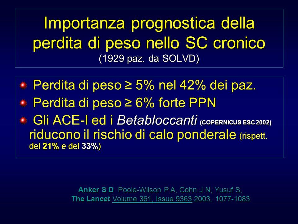 Importanza prognostica della perdita di peso nello SC cronico (1929 paz. da SOLVD)