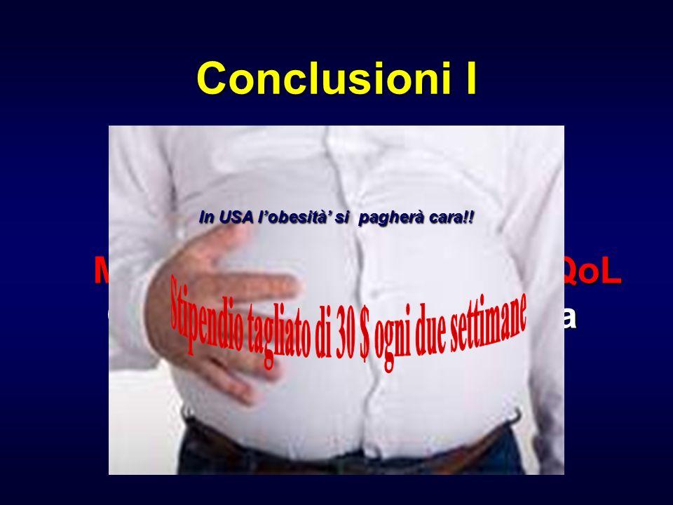 Conclusioni I Muscolo = Forma fisica/QoL Grasso = Sopravvivenza