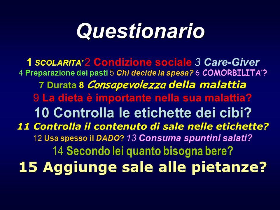 Questionario 10 Controlla le etichette dei cibi