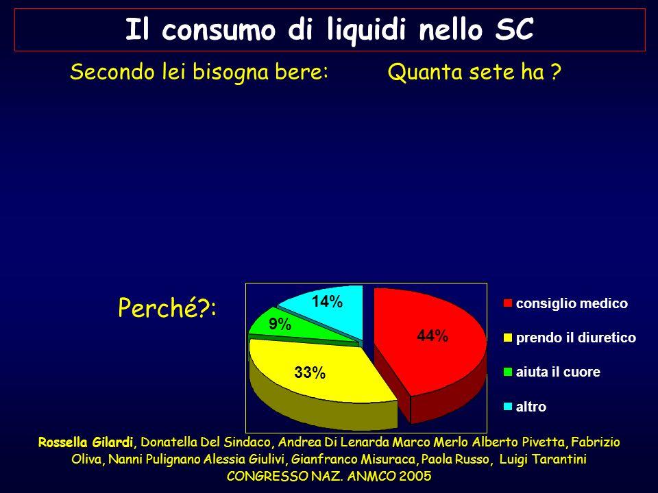 Il consumo di liquidi nello SC