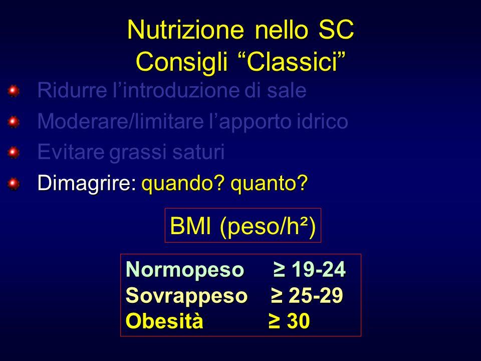 Nutrizione nello SC Consigli Classici