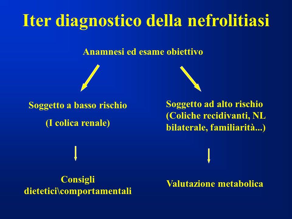 Iter diagnostico della nefrolitiasi