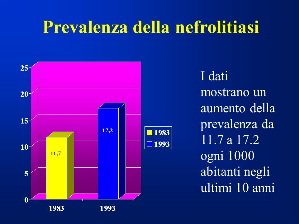 Prevalenza della nefrolitiasi