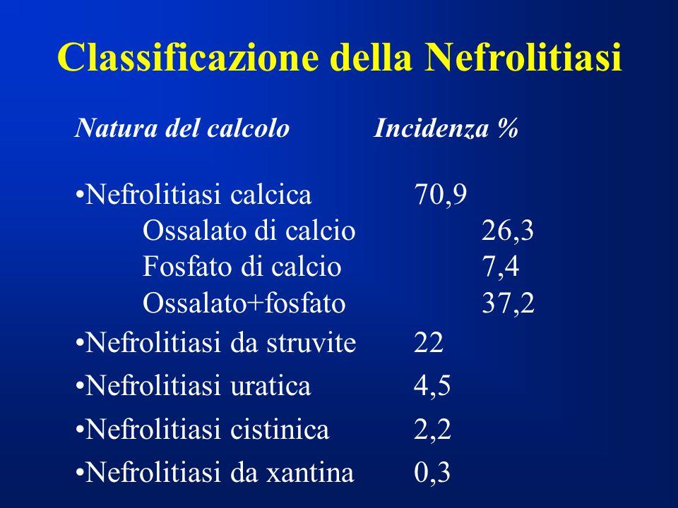 Classificazione della Nefrolitiasi