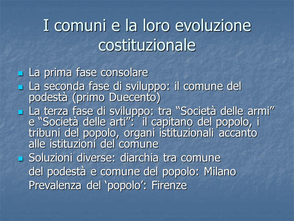 I comuni e la loro evoluzione costituzionale