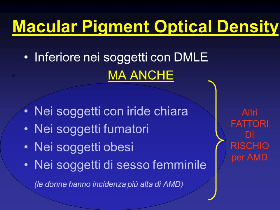 Macular Pigment Optical Density