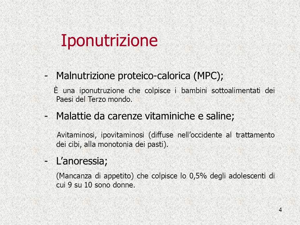 Iponutrizione Malnutrizione proteico-calorica (MPC);