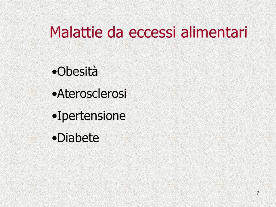 Malattie da eccessi alimentari
