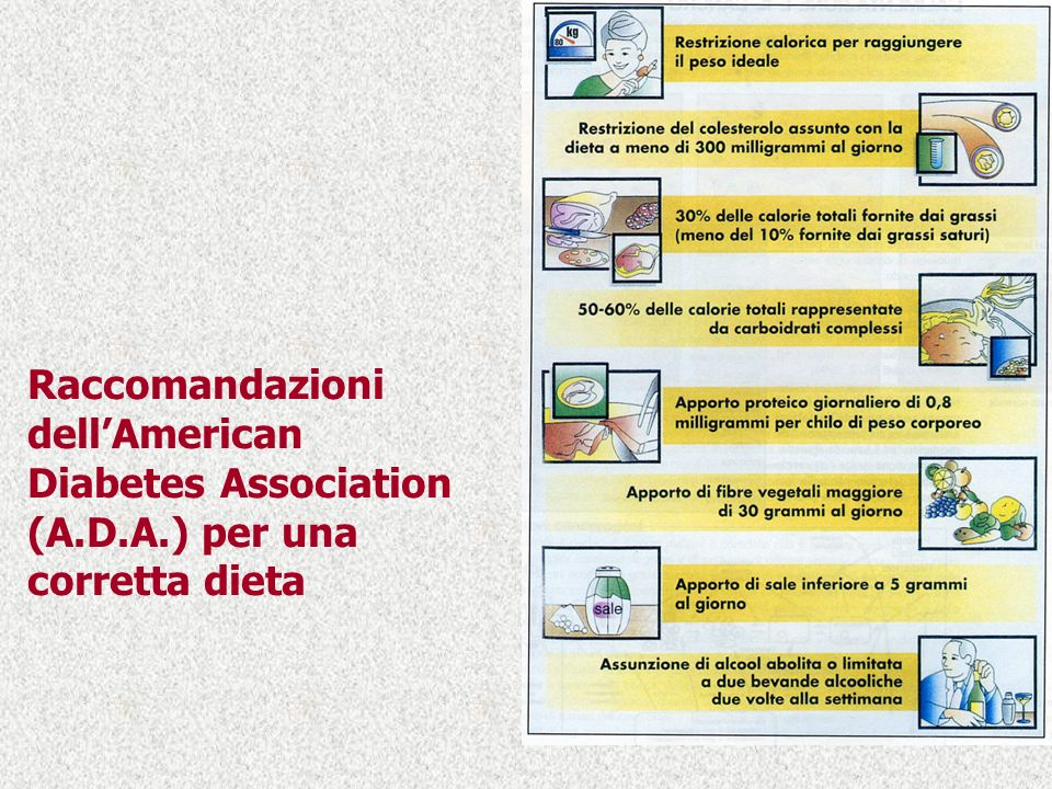 Raccomandazioni dell'American Diabetes Association (A. D. A