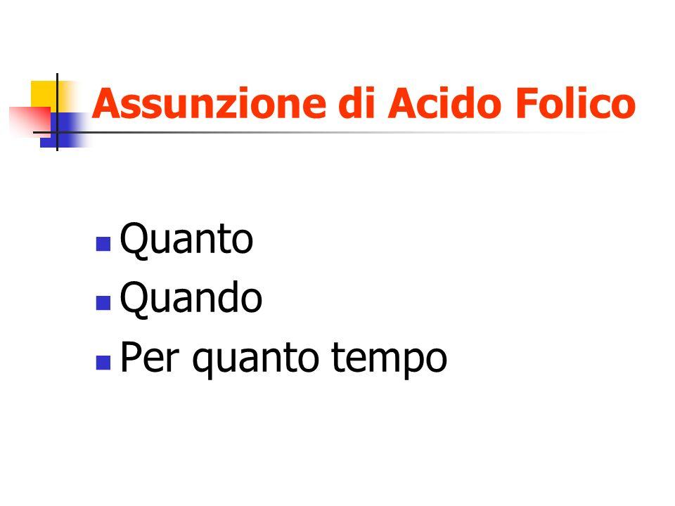 Assunzione di Acido Folico