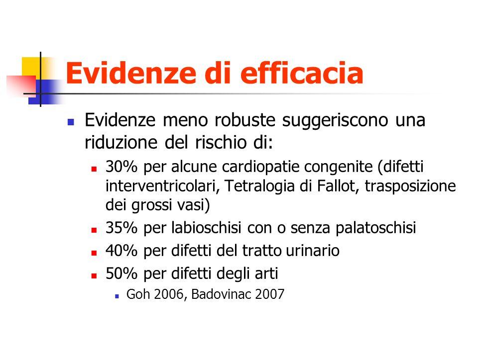 Evidenze di efficacia Evidenze meno robuste suggeriscono una riduzione del rischio di: