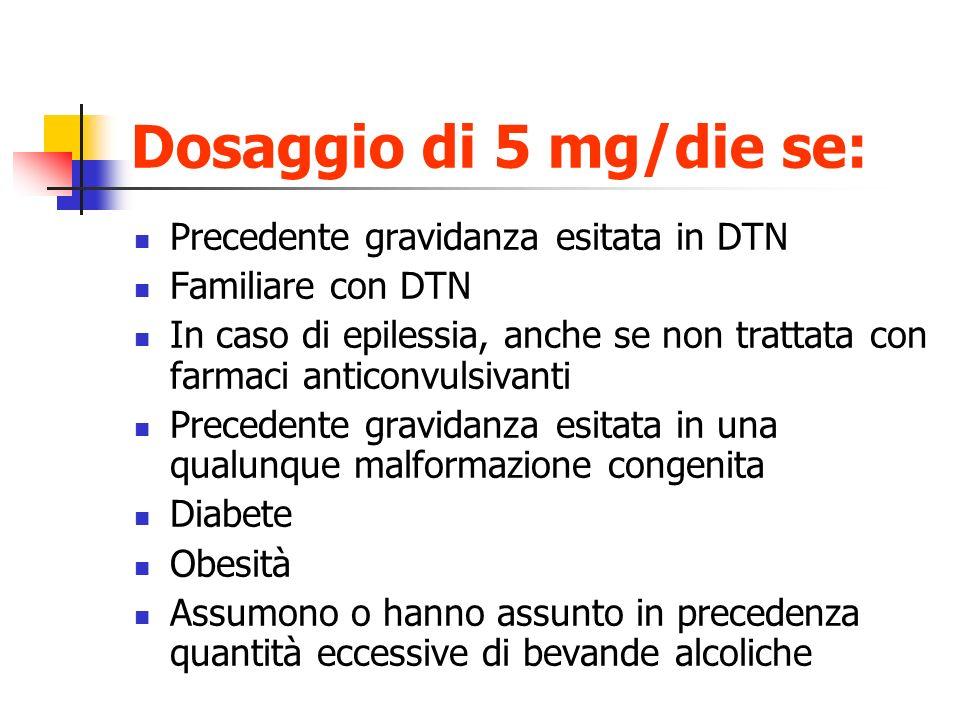 Dosaggio di 5 mg/die se: Precedente gravidanza esitata in DTN