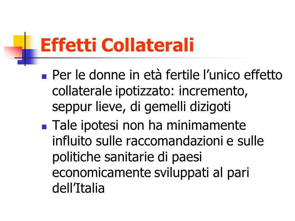 Effetti Collaterali Per le donne in età fertile l'unico effetto collaterale ipotizzato: incremento, seppur lieve, di gemelli dizigoti.