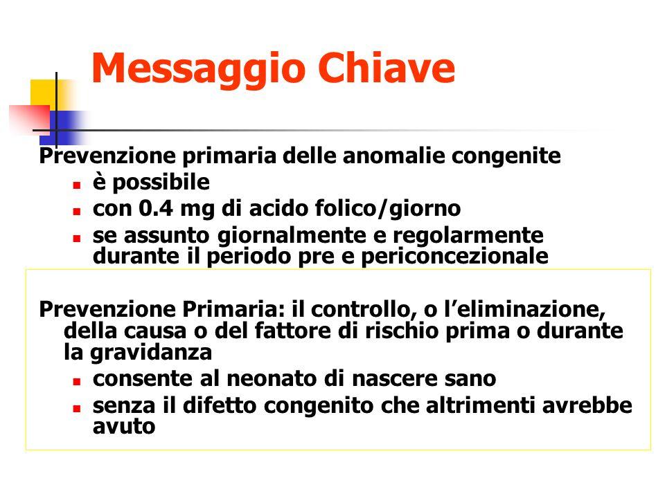 Messaggio Chiave Prevenzione primaria delle anomalie congenite