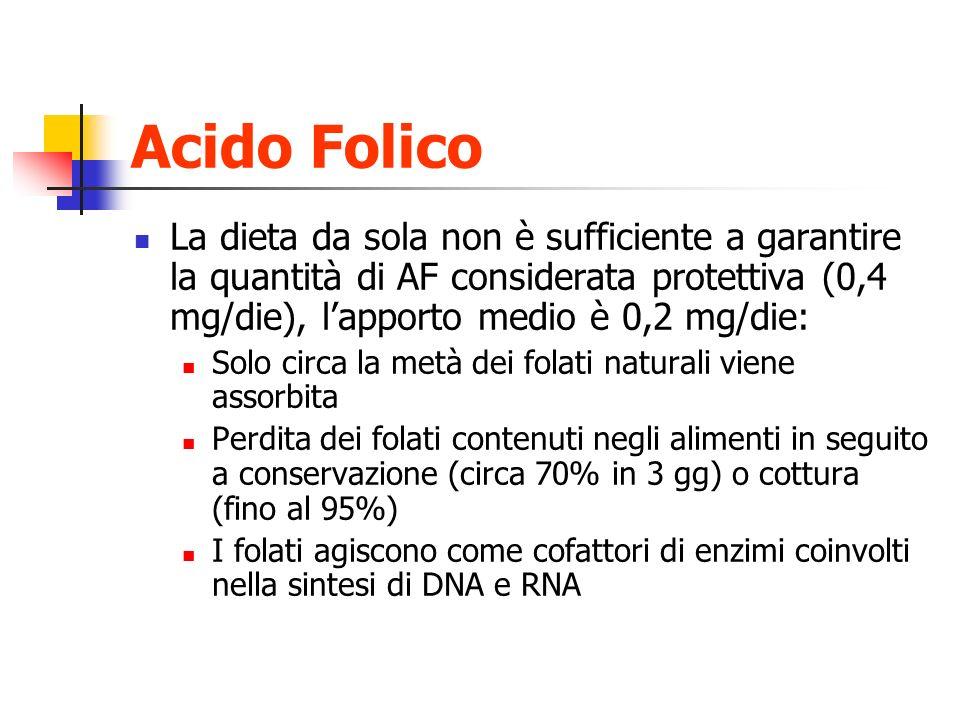 Acido Folico La dieta da sola non è sufficiente a garantire la quantità di AF considerata protettiva (0,4 mg/die), l'apporto medio è 0,2 mg/die: