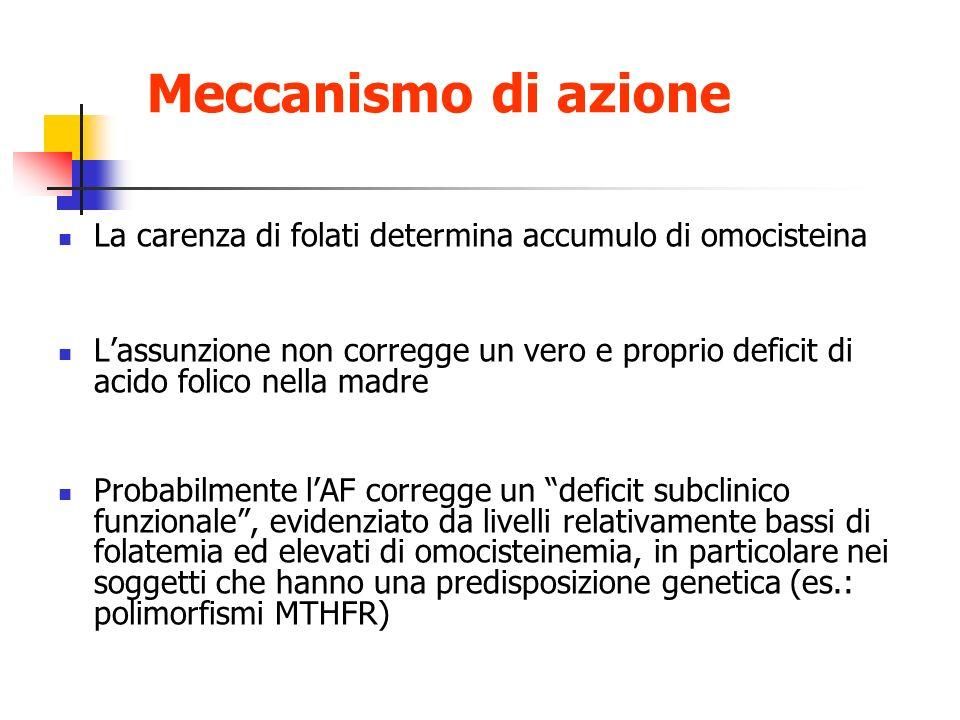 Meccanismo di azione La carenza di folati determina accumulo di omocisteina.
