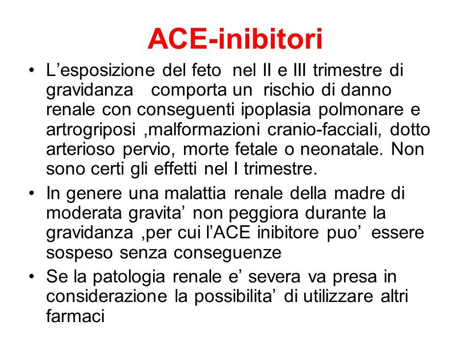 ACE-inibitori