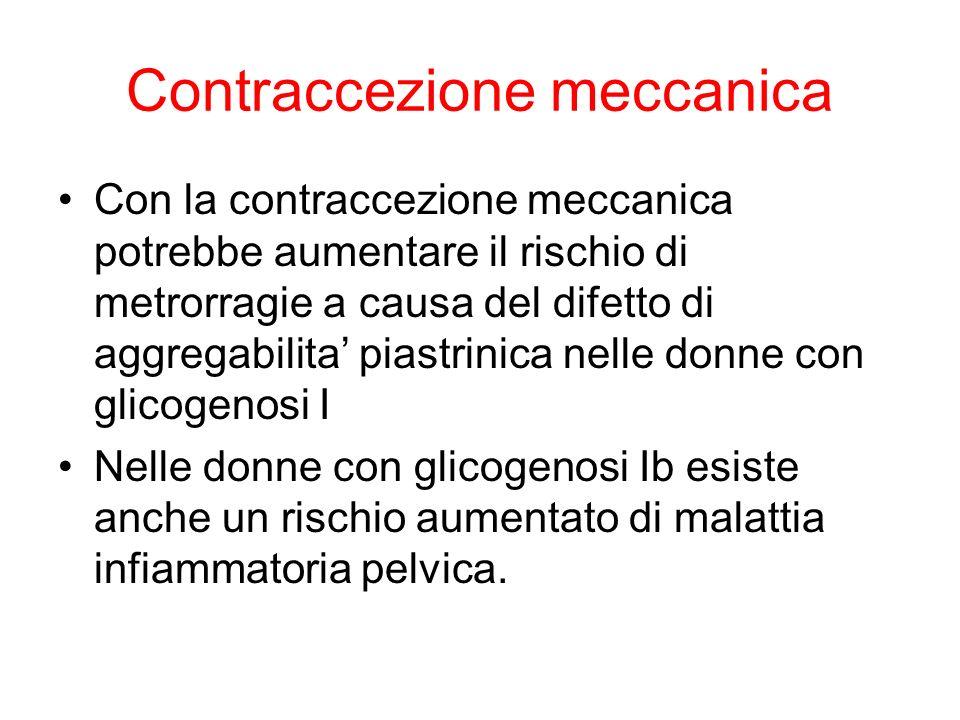 Contraccezione meccanica