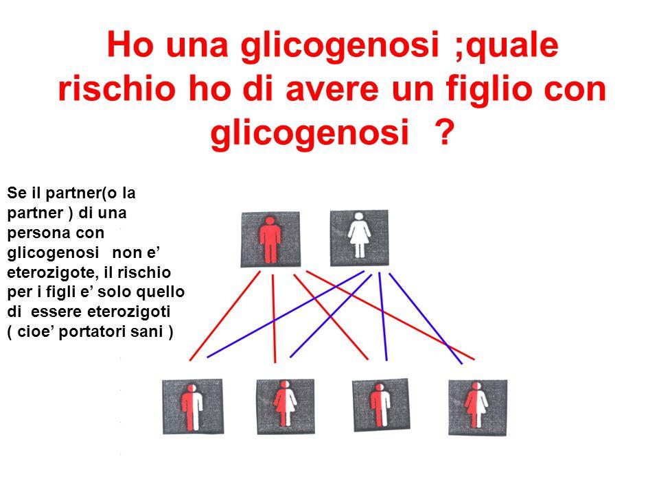 Ho una glicogenosi ;quale rischio ho di avere un figlio con glicogenosi