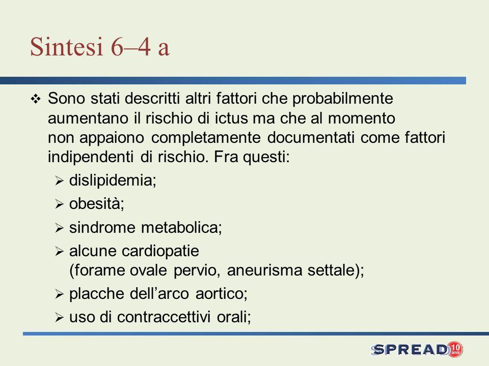 Sintesi 6–4 a