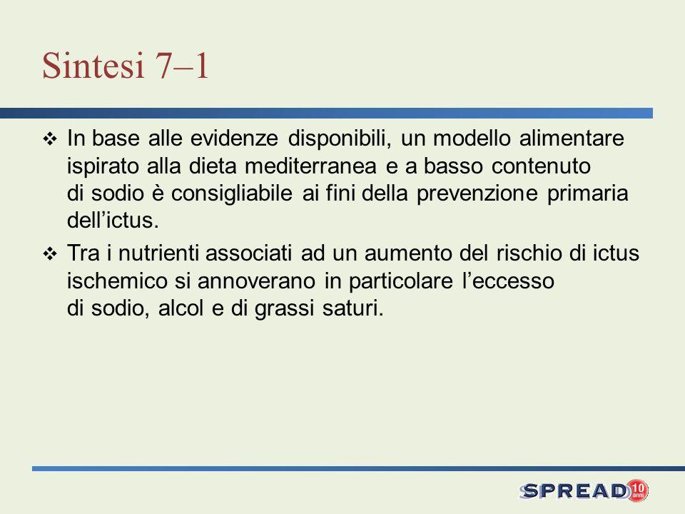 Sintesi 7–1