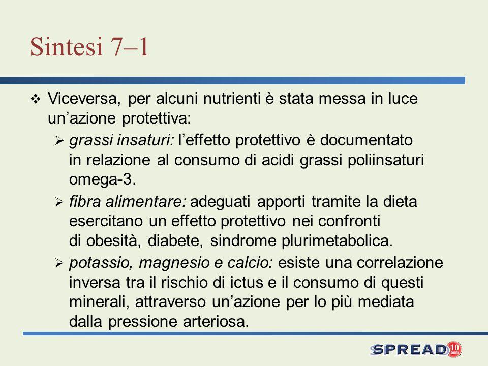 Sintesi 7–1 Viceversa, per alcuni nutrienti è stata messa in luce un'azione protettiva: