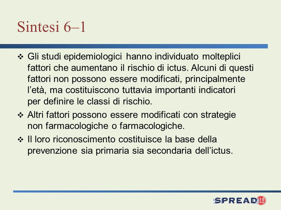 Sintesi 6–1