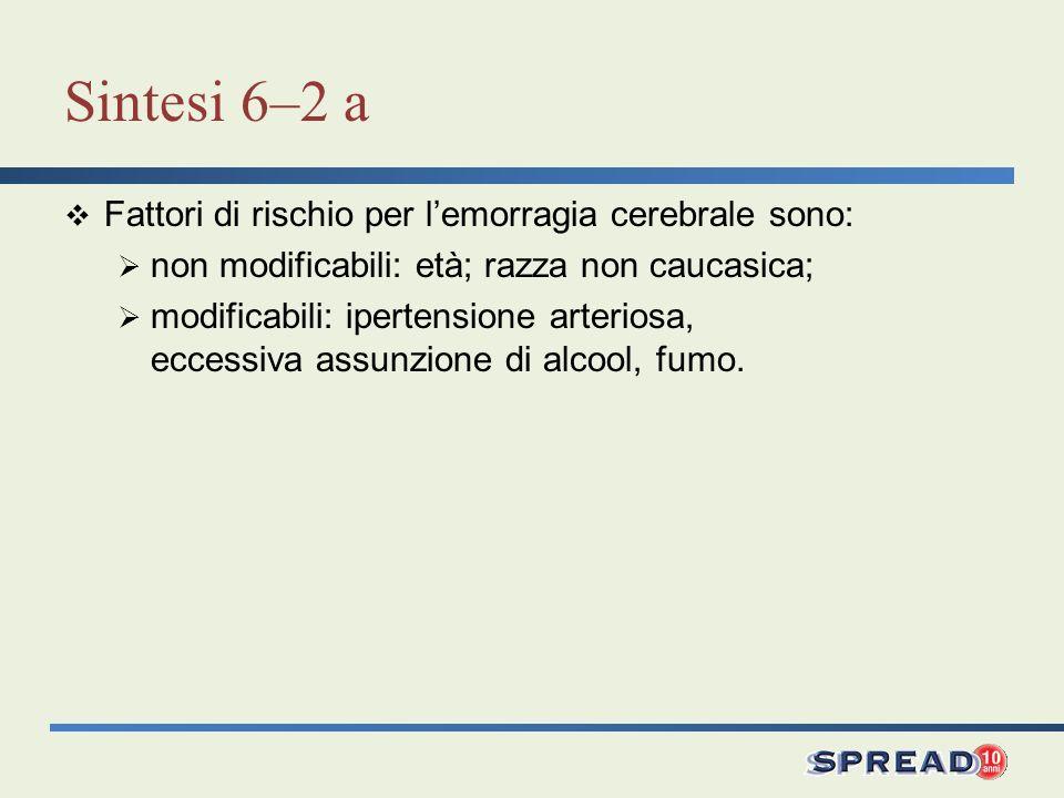 Sintesi 6–2 a Fattori di rischio per l'emorragia cerebrale sono: