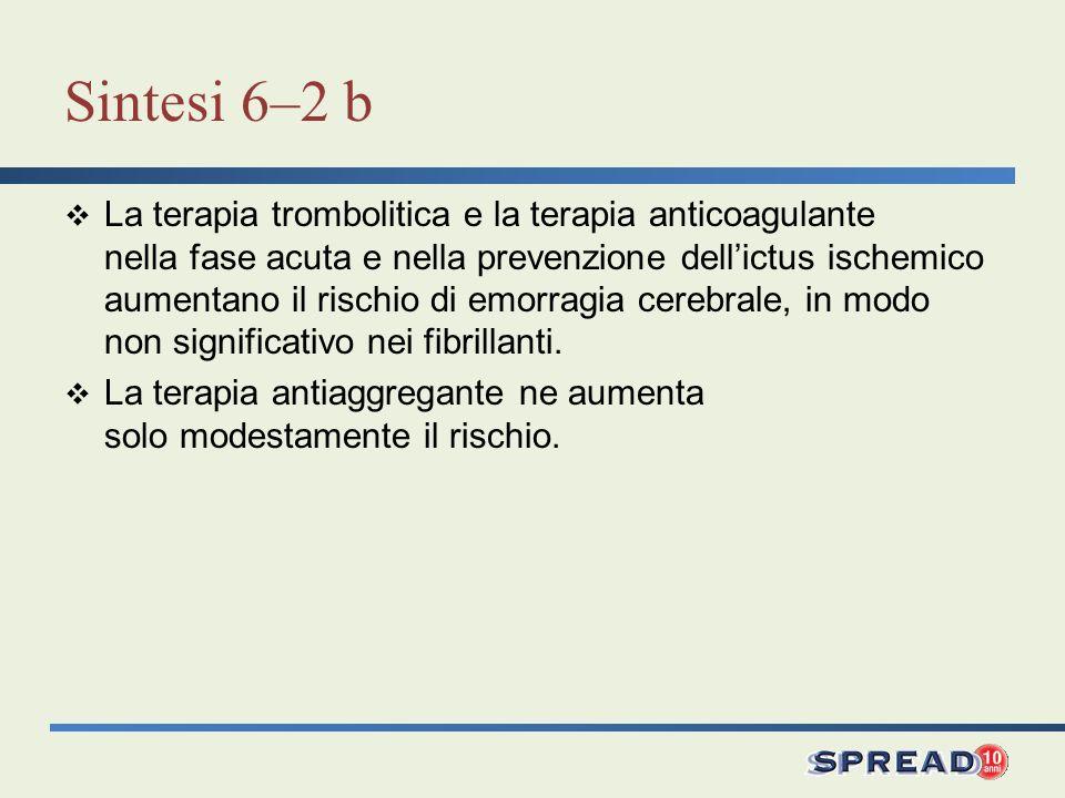 Sintesi 6–2 b