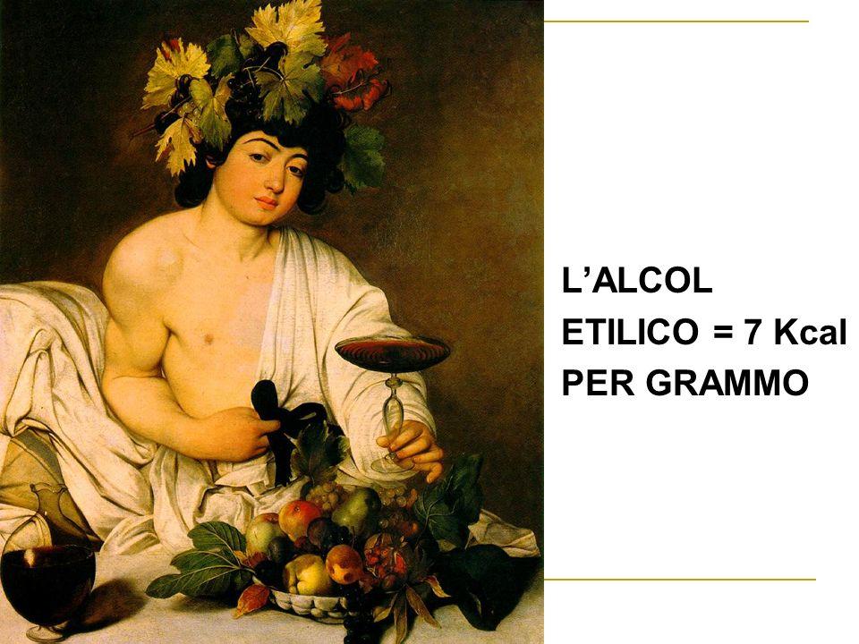L'ALCOL ETILICO = 7 Kcal PER GRAMMO