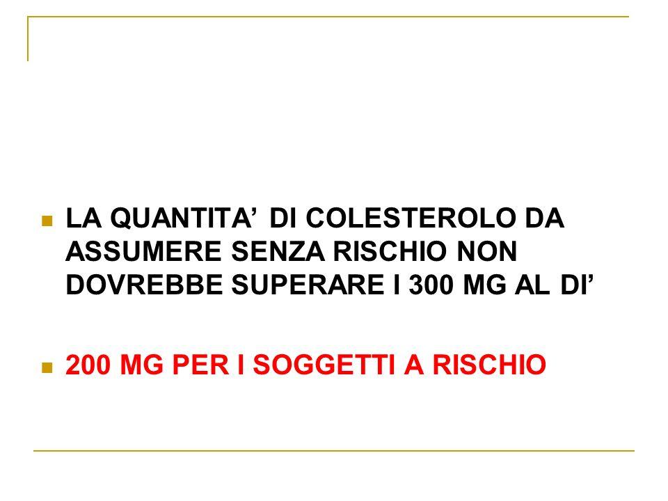 LA QUANTITA' DI COLESTEROLO DA ASSUMERE SENZA RISCHIO NON DOVREBBE SUPERARE I 300 MG AL DI'