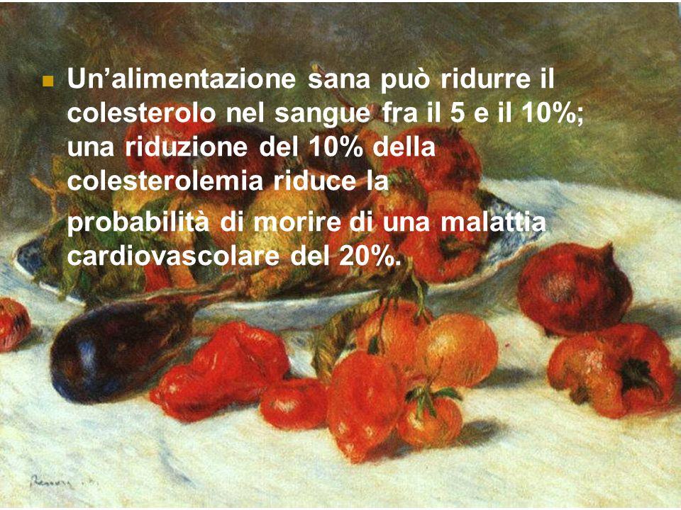 Un'alimentazione sana può ridurre il colesterolo nel sangue fra il 5 e il 10%; una riduzione del 10% della colesterolemia riduce la