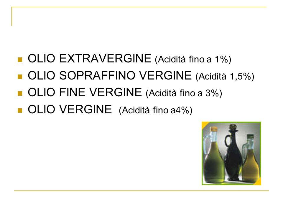 OLIO EXTRAVERGINE (Acidità fino a 1%)