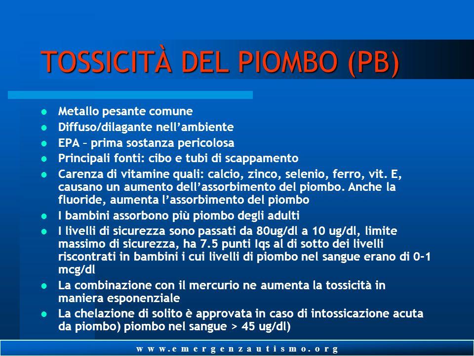 TOSSICITÀ DEL PIOMBO (PB)