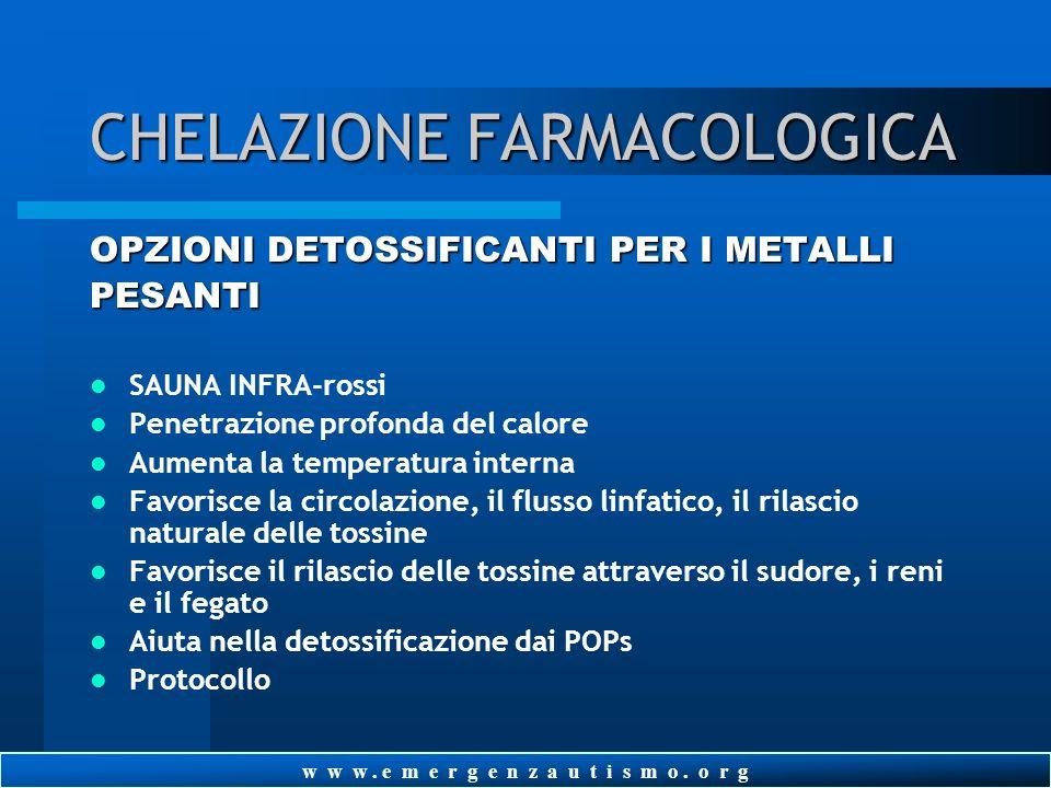 CHELAZIONE FARMACOLOGICA