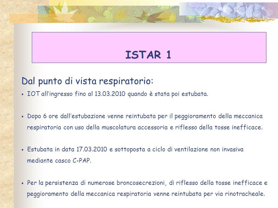 ISTAR 1 Dal punto di vista respiratorio: