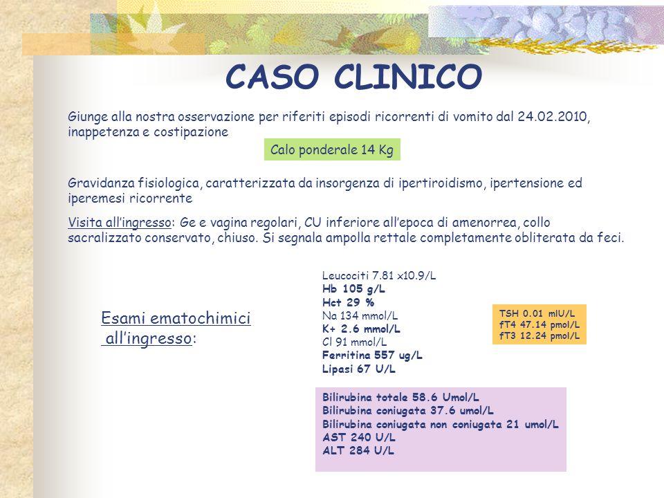 CASO CLINICO Esami ematochimici all'ingresso:
