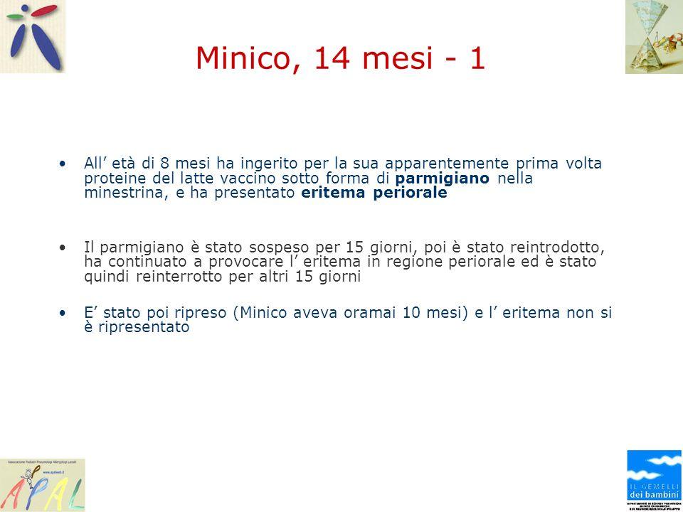 Minico, 14 mesi - 1