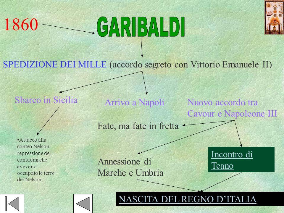 1860 GARIBALDI. SPEDIZIONE DEI MILLE (accordo segreto con Vittorio Emanuele II) Sbarco in Sicilia.