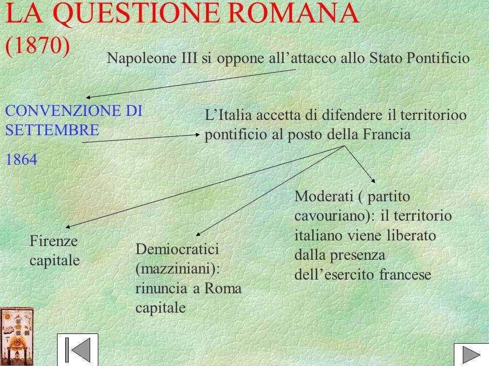 LA QUESTIONE ROMANA (1870) Napoleone III si oppone all'attacco allo Stato Pontificio. CONVENZIONE DI SETTEMBRE.