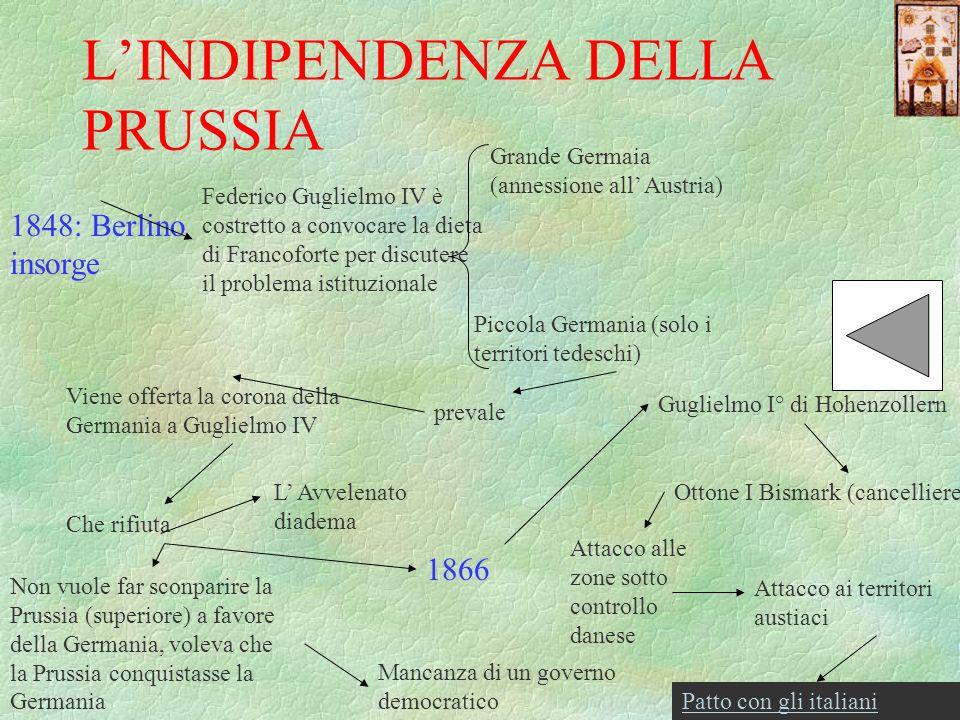 L'INDIPENDENZA DELLA PRUSSIA