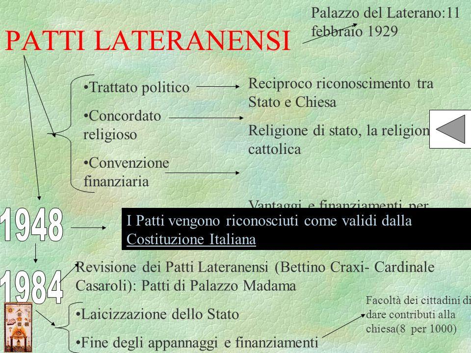 PATTI LATERANENSI 1948 1984 Palazzo del Laterano:11 febbraio 1929