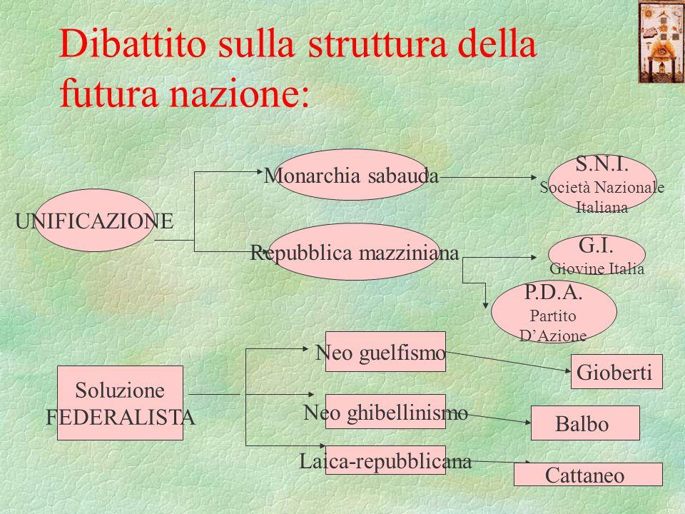 Dibattito sulla struttura della futura nazione: