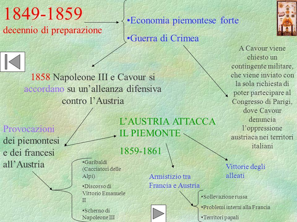 1849-1859 decennio di preparazione