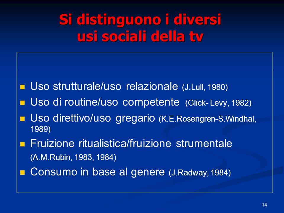 Si distinguono i diversi usi sociali della tv