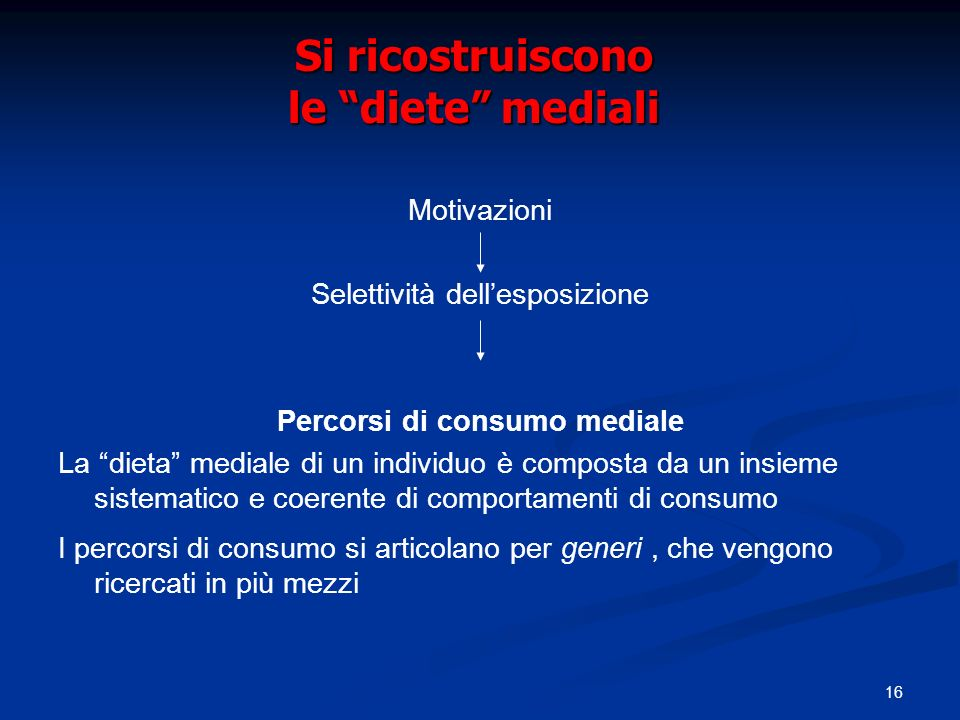 Si ricostruiscono le diete mediali